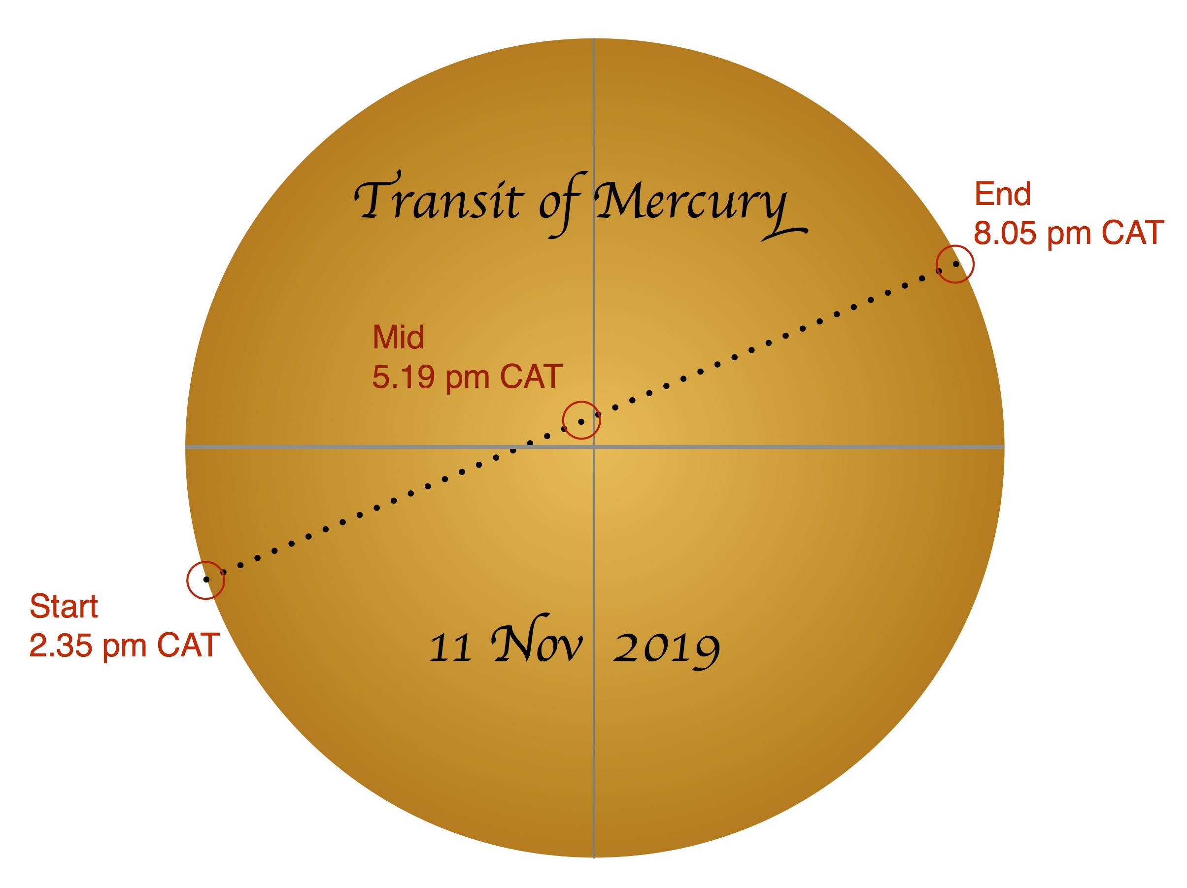 Path of Mercury across the solar disk on 11 November 2019